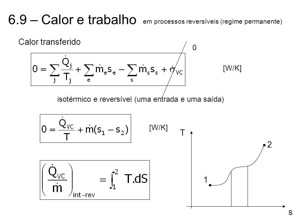 6.9 – Calor e trabalho Calor transferido T 2 1 s [W/K]